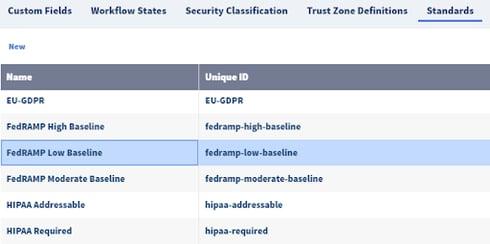 Fig-1-FedRAMP-in-IriusRisk-libraries